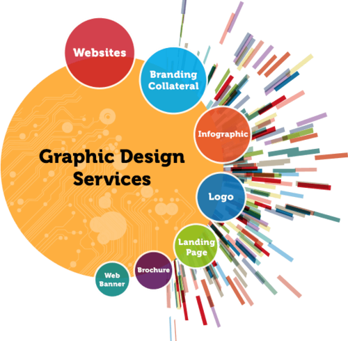 Graphics Design Course in Nahsik
